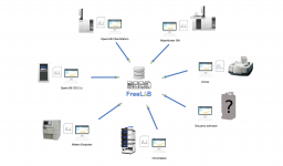 FreeLAB - Example Network Scheme
